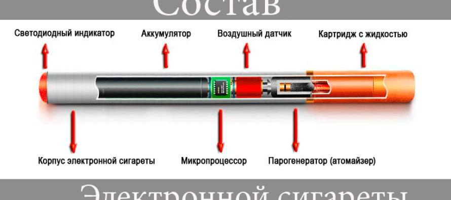 Что из себя представляет электронная сигарета?