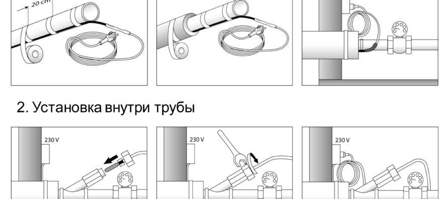 Что из себя представляет греющий кабель внутри водопроводной трубы?