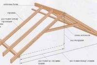 Как строить крышу дома своими руками?