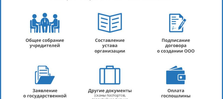 Этапы регистрации общества с ограниченной ответственностью