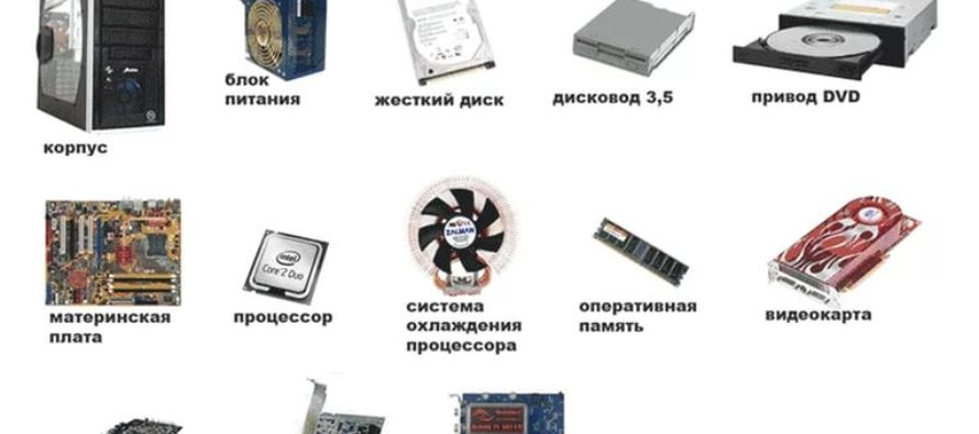 Из каких комплектующих состоит системный блок?