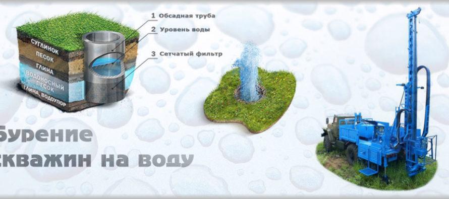 Этапы бурения скважины на воду