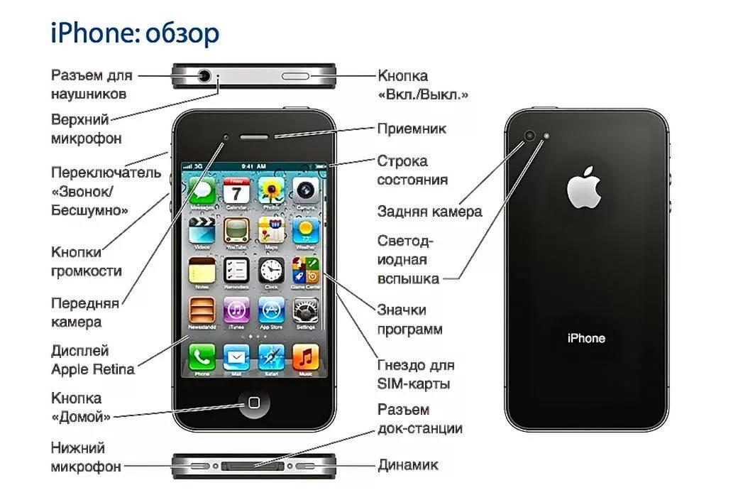 Как сделать карту на iphone 992