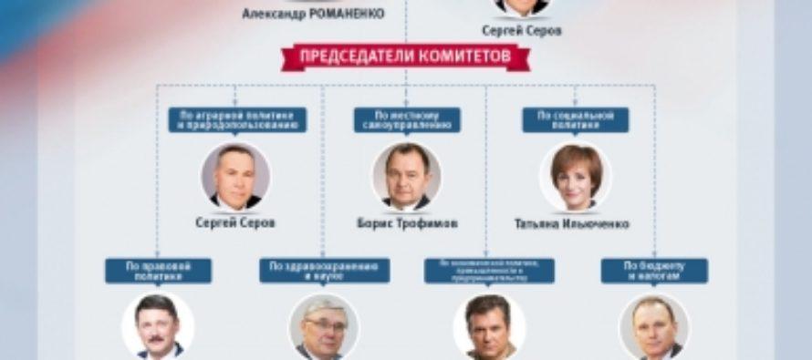 Кто в парламенте Алтайского края главный? Инфографика