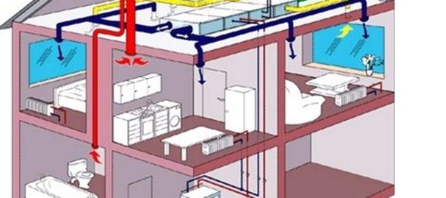 Этапы проектирования вентиляции и кондиционирования в доме