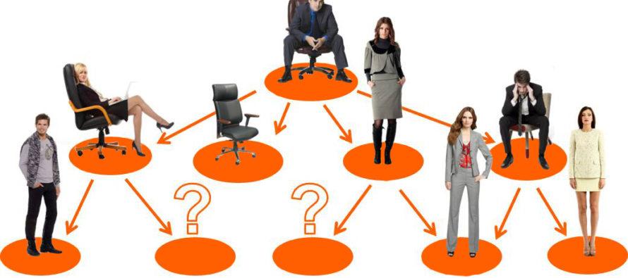 Этапы подбора персонала уникального профиля