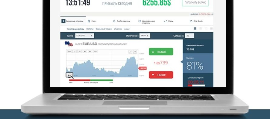 Торговые платформы для бинарных опционов