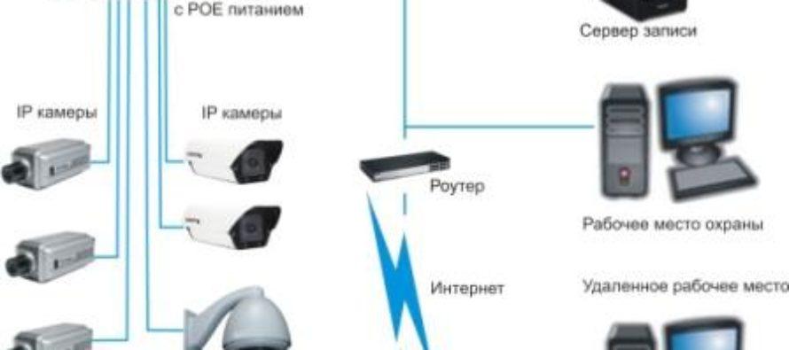 Камера скрытого видеонаблюдения беспроводная купить мини