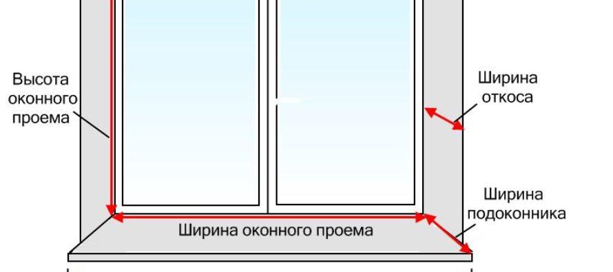 Полезная инструкция по установке пластиковых окон ПВХ