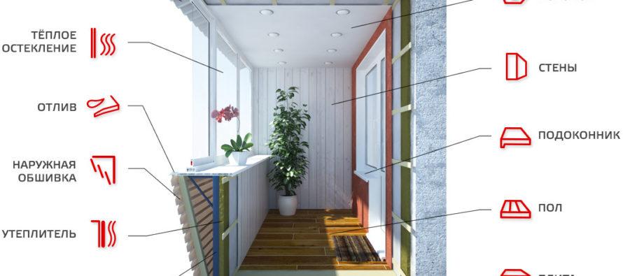 Этапы остекления балконов