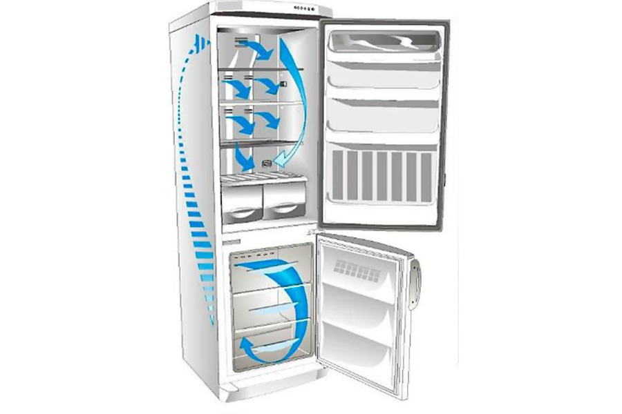 холодильник в интернет магазине Elmir elmir.ua
